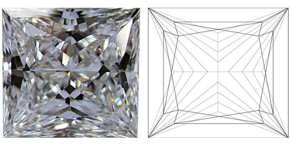 Princess Diamond Shapes